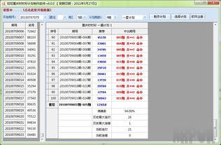 旺旺重庆时时彩计划制作软件下载 v7.1.6 最新版 彩票工具