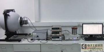 图1 LED 结温测量及利用Vf-TJ 曲线在设定结温条件下的光、色、电参...