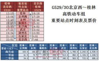 天津到乌镇高铁时刻表和飞机航班攻略分享