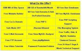 ...5G 免费高速PHP空间vistapanel面板