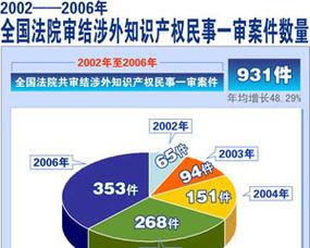 北京市 海淀区民政局 试行 网上预约结婚登记