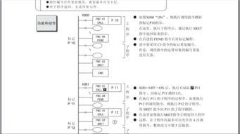 三菱PLC中程序中断 程序调用 如何使用