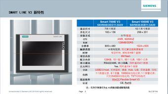 西门子3RW3046-1AB电子式软启动器用户手册:[1]