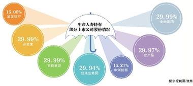 博雅四川棋牌-免费约牌-富德生命人寿(原
