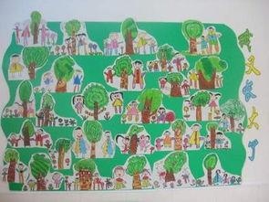 幼儿园环境创设之三主题墙布置 -培蒙教育