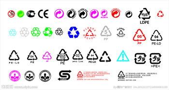 循环使用标志图片