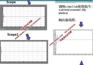 基于MATLAB的复杂系统仿真研究与应用 matlab程序