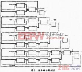 ...线结构的DDS多功能信号发生器设计