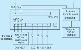 ...WW_PLC※JS_COM-PLC-技.术_网(可编程控※制器技术门户)-...