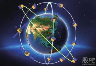 口,对全球中低纬度地区具有较高的重访特性,单轨即可实现对我国从...
