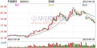 十二月股票行情预测