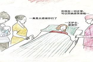 连云港护士手绘漫画 告诉你一个温馨的产房故事