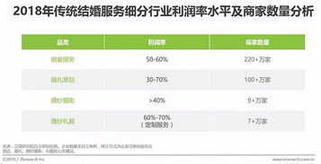 中国移动手机如何网上充值