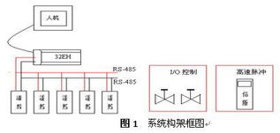 ..._PLCJS_COM-PLC-技.术_网-台达工控产品在包装机上的应用