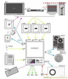 悠达家庭背景音乐系统B5功能评测