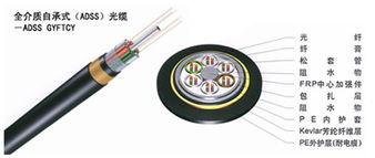 电力光缆,ADSS光缆,OPGW光缆价格及规格型号 -电力光缆,...