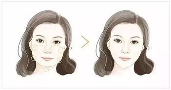 针的原理是阻断神经与肌肉的神经... 瘦脸针瘦脸实质上就是采用生物菌...