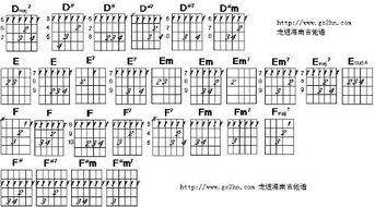 民谣吉他如何换弦