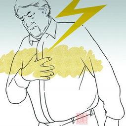 胸闷气短是怎么回事 胸闷气短的防治