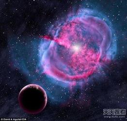 ...的恒星轨道运行-人类不再孤单 科学家称地外生命存在于这八个行星...