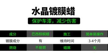 ...用品养护车蜡 中国移动积分商城