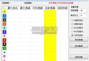 任我赢北京赛车预测软件 任我赢北京赛车pk10追号软件 0.6.3