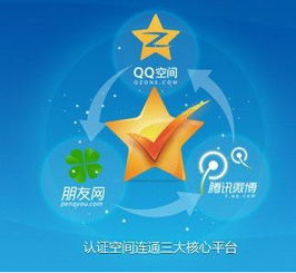 腾讯自媒体之QQ认证空间重新开放申请