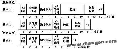 三菱PLC的选型步骤