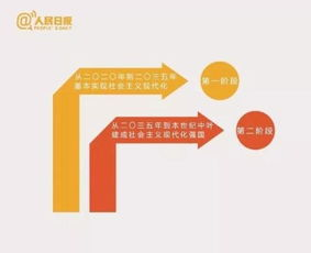 香港六合彩公司开奖结果现场直播曾道人特码网2017年第122期,...