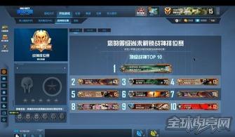 使命召唤OL新战神排位赛介绍 新战神排位赛解析