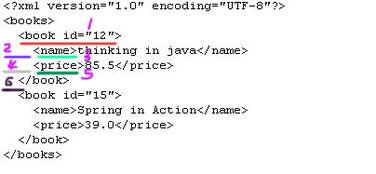 jaxp中dom方式解析xml:抽取共同代码减少冗余