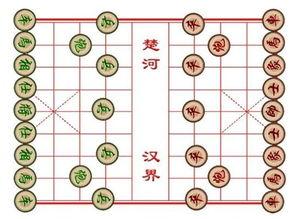 中国象棋棋盘-2013 冠亚星城杯 象棋友谊赛本16日激情开赛