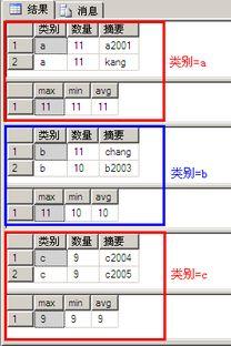 sql中decimal用法 sql注入工具 软件测试工程师