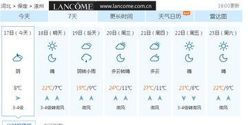 未来一周天气预报