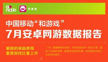 兴动棋牌在哪下载-中国移动 和游戏 7月安卓网游数据报告