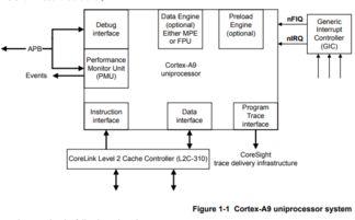 ARM Cortex A9芯片技术参考手册