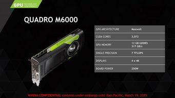 NVIDIA发布Quadro M6000专业卡 GXT Titan X亲兄弟上阵