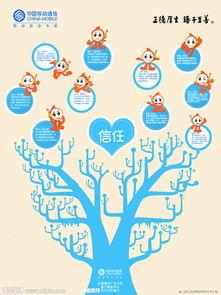 中国移动客服海报图片