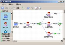 ...tal.net流程设计器-Active Process Designer-产品信息 FlowPortal.net...