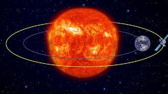 ...国科学家设想到太空追逐 日食 探秘太阳风暴