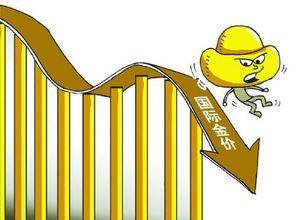 今日金价震荡不定心 黄金td价格单边出轨