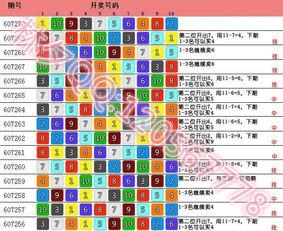 北京赛车pk10三码3码盈利回血计划的规律技巧