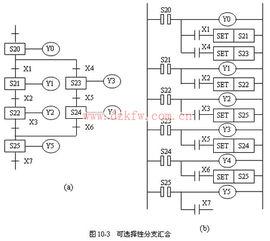 三菱PLC怎样编写计时指令?