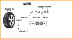 ...17 91V MC5 新P7 95W 性能超米其林固特异