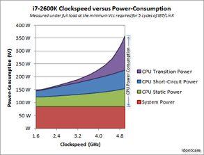 ...ronics.stackexchange.com-从CPU GPU再到TPU,Google的AI芯片是...