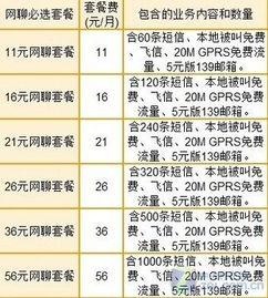 3G套餐更为实惠 中国移动各种资费对比