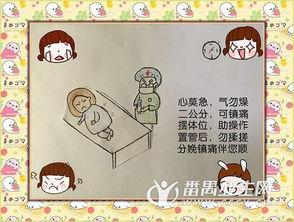 助产士手绘暖心漫画 助聋哑孕产妇顺利分娩 图